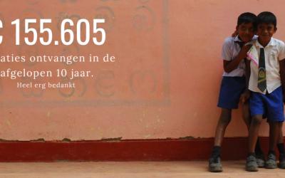 € 155.605 aan donaties mogen ontvangen